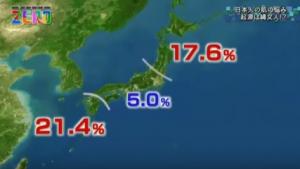 %e5%88%86%e5%b8%83